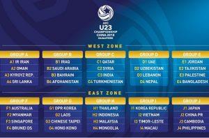 U23-CA