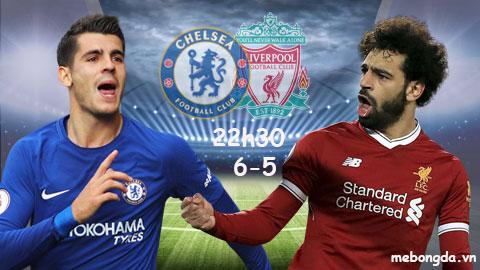 Link sopcast Chelsea vs Liverpool