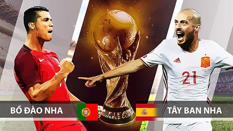 Link sopcast Bồ Đào Nha vs Tây Ban Nha