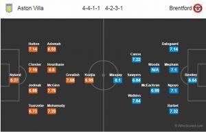ĐH-Aston-Villa-vs-Brenford