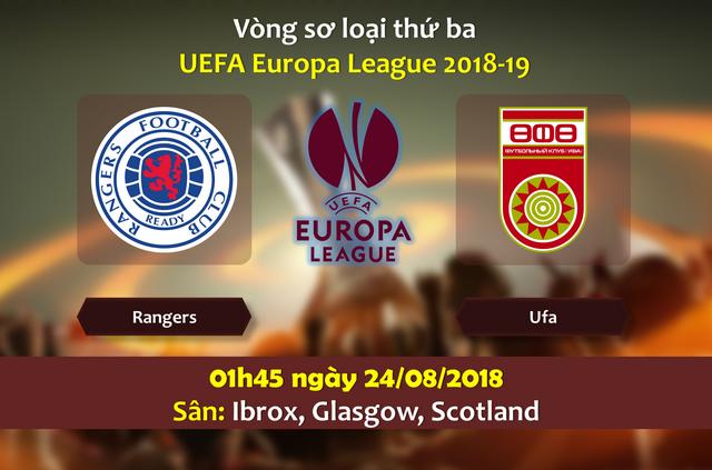 link-sopcast-rangers-vs-ufa