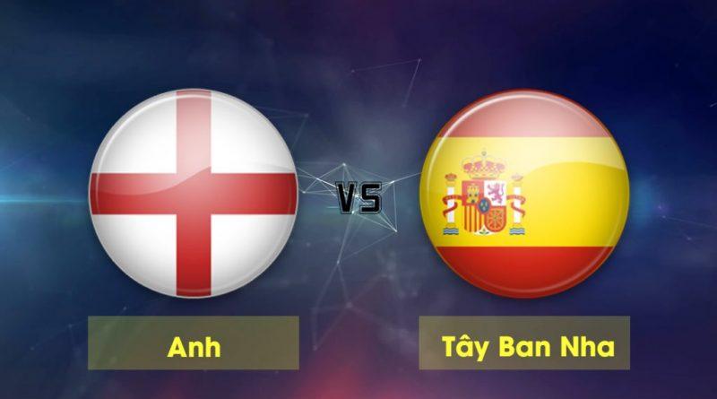 link-sopcast-tay-ban-nha-vs-anh-01h45-ngay-16-10
