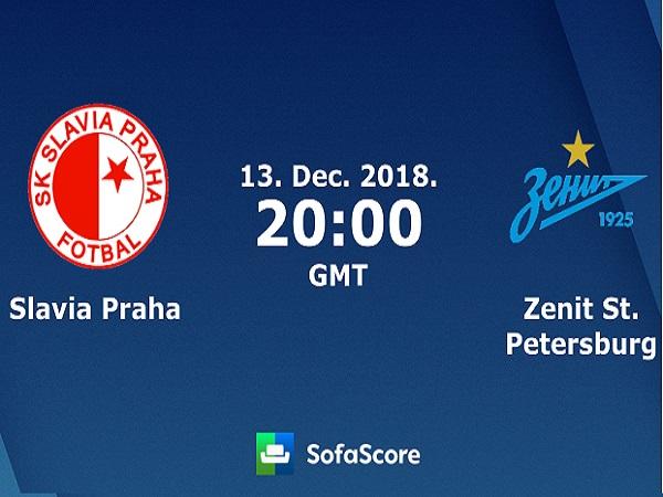 Nhận định Slavia Praha vs Zenit