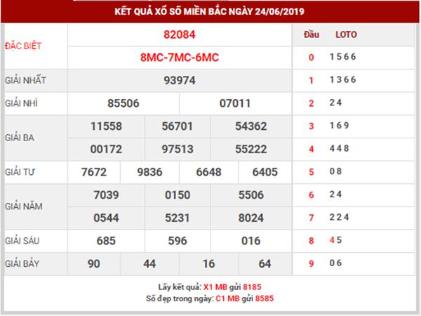 dự đoán xsmb ngày 25/6/2019
