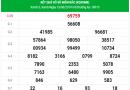 Thống kê VIP kết quả XSMB hôm nay ngày 14/06/2019