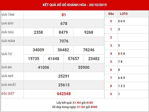 Thống kê XS Khánh Hòa thứ 4 ngày 23-10-2019