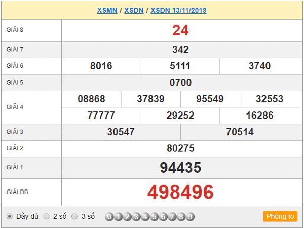 Nhận định tổng hợp KQXSDN ngày 20/11 chuẩn