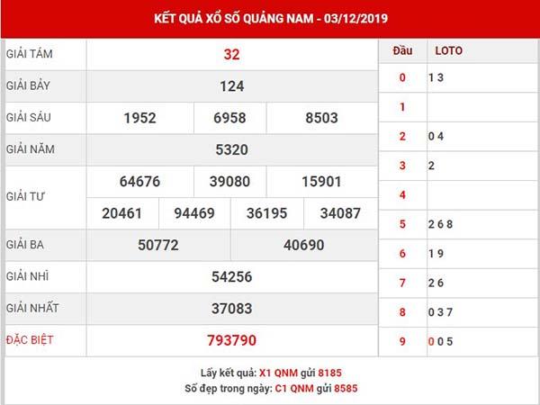 Dự đoán kết quả SX Quảng Nam thứ 3 ngày 10-12-2019