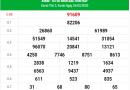 SXMB ngày 25/2/2020 – Thống kê VIP kết quả XSMB thứ 3