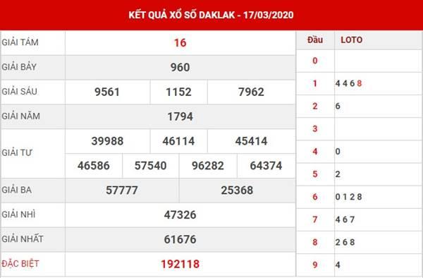 Thống kê sổ xố Daklak thứ 3 ngày 24-3-2020