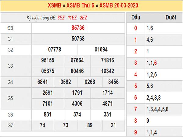Tổng hợp chốt dự đoán kqxsmb ngày 21/03 chuẩn xác