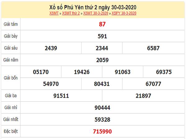 ket-qua-xo-so-Phu-Yen-ngay-30-3-2020-min