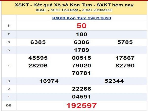 Thống kê KQXSKT- Thống kê xổ số Kontum ngày 26/04/2020