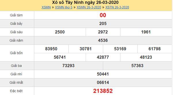 Soi cầu VIP XSTN 23/4/2020 - Soi cầu Tây Ninh thứ 5