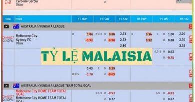 Tỷ lệ kèo Malaysia như thế nào?