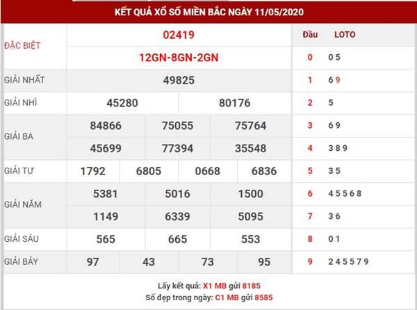 Phân tích kết quả XSMB thứ 3 ngày 12-5-2020
