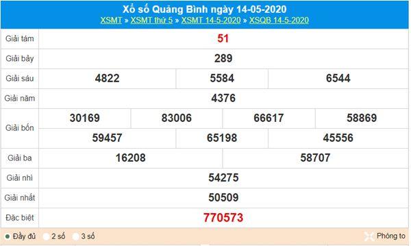 Dự đoán XSQB 21/5/2020 - KQXS Quảng Bình thứ 5