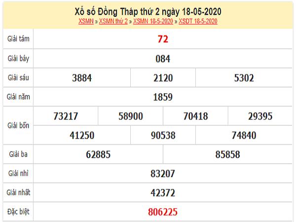 Bảng KQXSDT-Soi cầu xổ số đồng tháp ngày 25/05 chuẩn xác