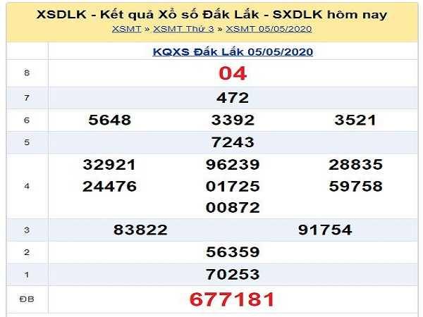 Nhận định KQXSDL- xổ số Đắc Lắc ngày 12/05 tỷ lệ trúng lớn