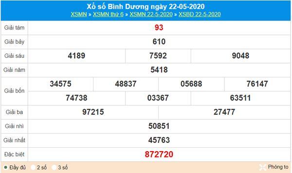 Thống kê XSBD 29/5/2020 - KQXS Bình Dương thứ 6