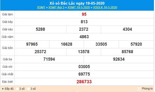 Thống kê XSDLK 26/5/2020 - KQXS ĐăkLắc thứ 3
