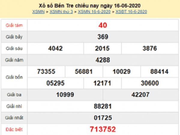 Tổng hợp KQXSBT-  Thống kê xổ số bến tre ngày 23/06 chuẩn xác