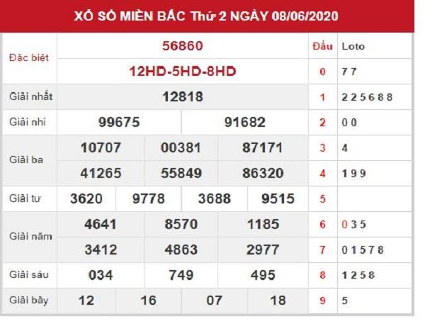Bảng tổng hợp KQXSMB- Kết quả xổ số miền bắc ngày 09/06