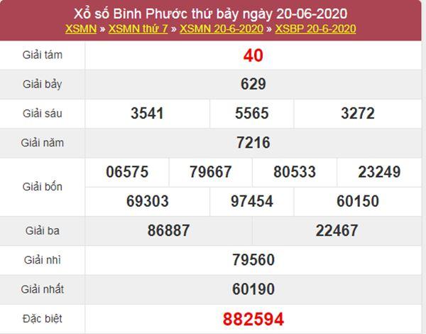 Dự đoán XSBP 27/6/2020 chốt KQXS Bình Phước thứ 7