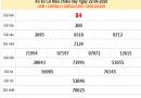 Bảng KQXSCM- Thống kê xổ số cà mau ngày 29/06 tỷ lệ trúng cao
