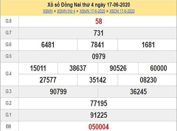 Dự đoán xổ số Đồng Nai 24-06-2020