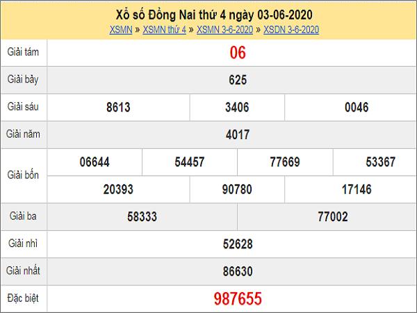 ket-qua-xo-so-dong-nai-ngay-3-6-2020 (1)-min