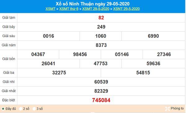 Soi cầu KQXS Ninh Thuận 5/6/2020 cùng các siêu cao thủ
