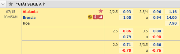 Tỷ lệ kèo giữa Atalanta vs Brescia