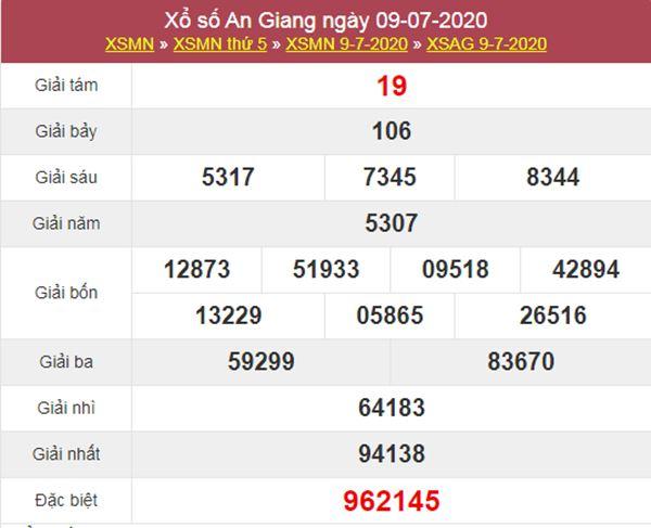 Dự đoán XSAG 16/7/2020 chốt KQXS An Giang thứ 5