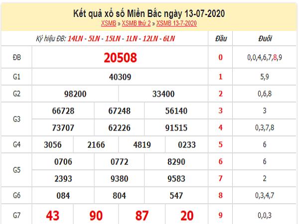 Bảng KQXSMB- Thống kê xổ số miền bắc ngày 14/07 chuẩn xác