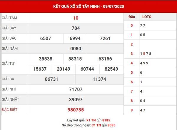 Soi cầu số đẹp SX Tây Ninh thứ 5 ngày 16-7-2020