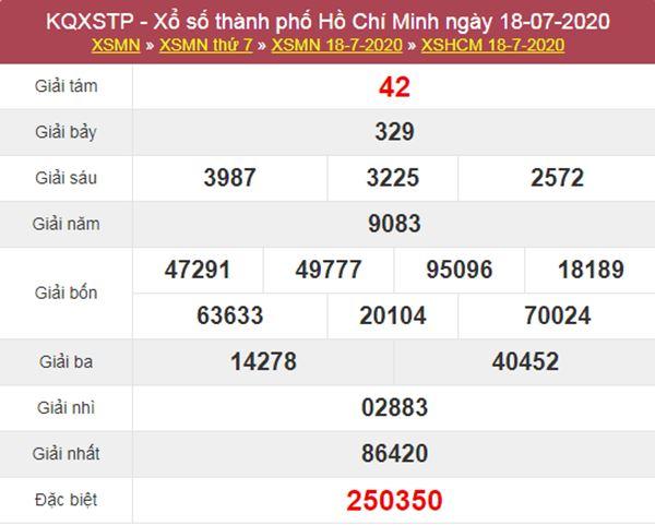 Thống kê XSHCM 20/7/2020 - KQXS Hồ Chí Minh thứ 2