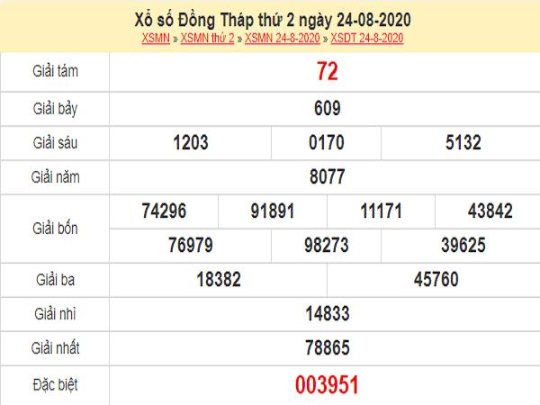 Nhận định KQXSDT- xổ số đồng tháp thứ 2 ngày 31/08 hôm nay