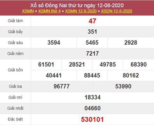 Soi cầu KQXS Đồng Nai 19/8/2020 thứ 4 siêu chuẩn