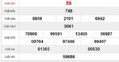 Bảng KQXSLA-Nhận định xổ số long an ngày 01/08/2020