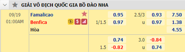 Tỷ lệ kèo giữa Famalicao vs Benfica