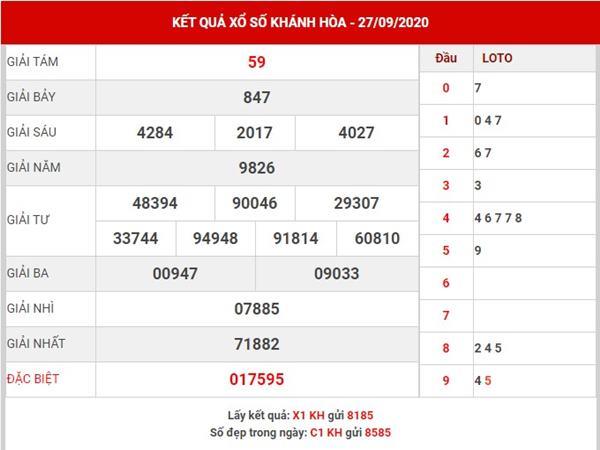 Phân tích sổ xố Khánh Hòa thứ 4 ngày 30-9-2020