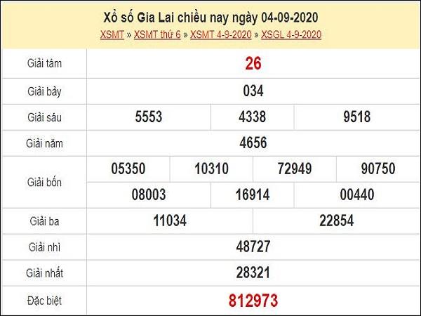 Phân tích XSGL 11/9/2020