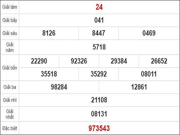 Quay thử xổ số Quảng Bình ngày 17 tháng 9 năm 2020