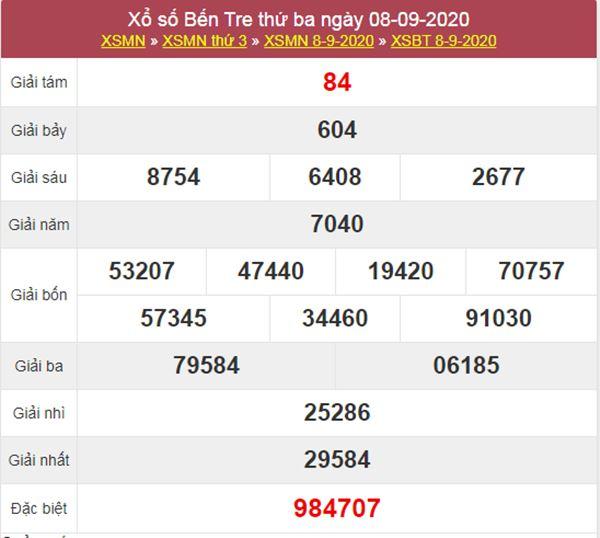 Thống kê XSBT 15/9/2020 chốt KQXS Bến Tre thứ 3
