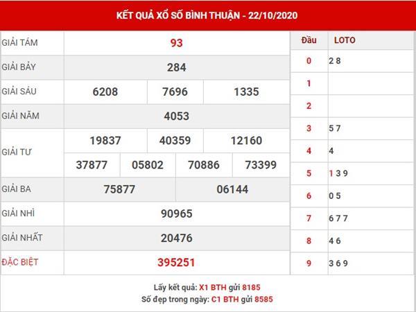 Phân tích kết quả XS Bình Thuận thứ 5 ngày 29-10-2020