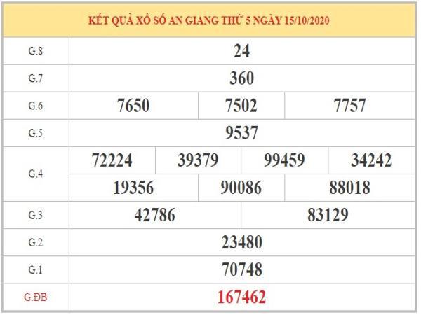Soi cầu XSAG ngày 22/10/2020 dựa trên phân tích KQXSAG kỳ trước