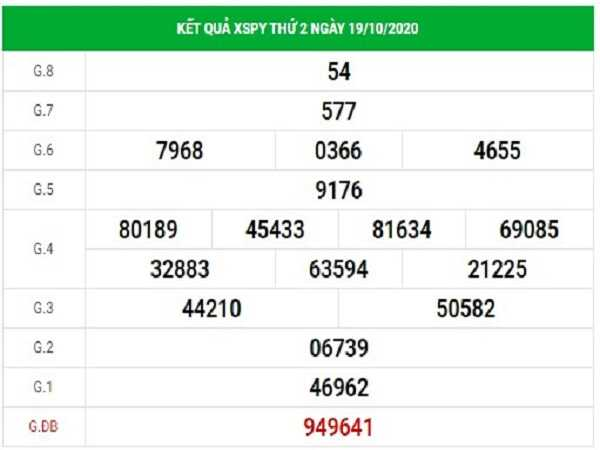 Nhận định KQXSPY ngày 26/10/2020- xổ số phú yên hôm nay
