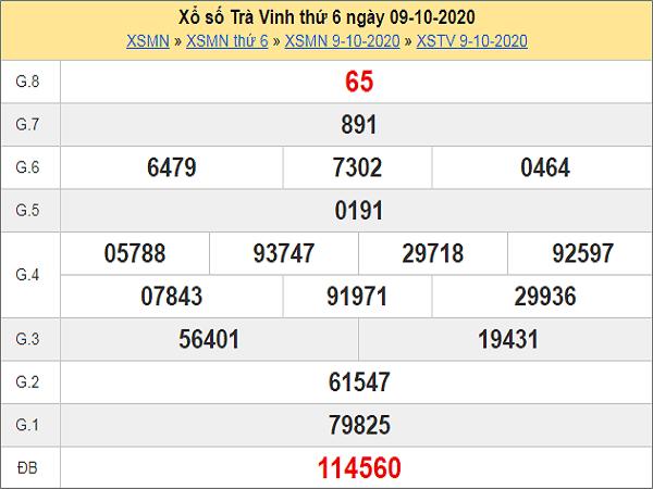 Soi cầu KQXSTV ngày 16/10/2020- xổ số trà vinh chuẩn xác