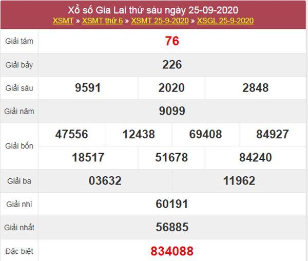 Thống kê XSGL 2/10/2020 chốt số Gia Lai tỷ lệ trúng cao